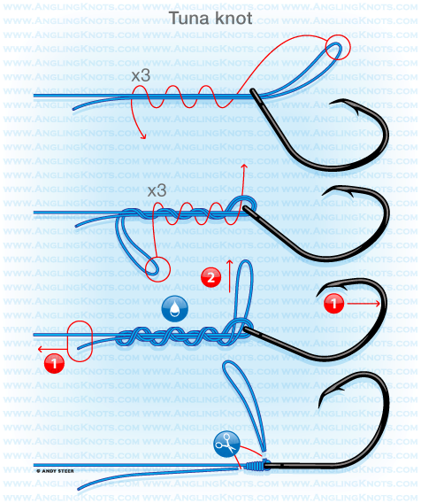 Fishing hook knots for Tie fishing hook