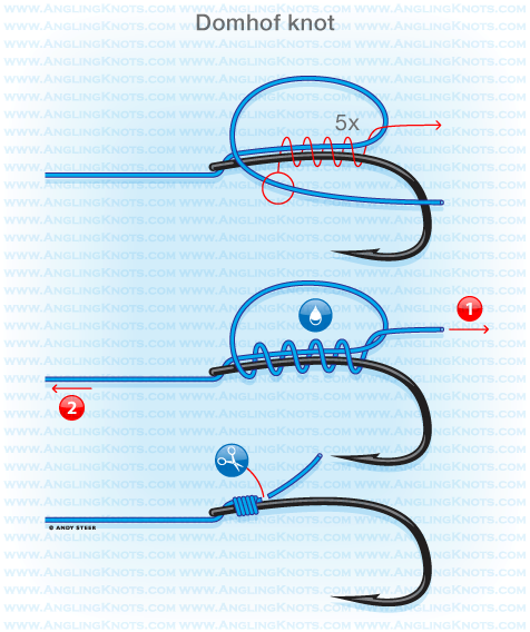 Pin fishing knots on pinterest for Strong fishing knots