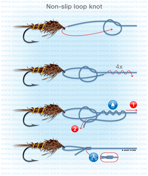 7 Reasons I use the Double Figure 8 Loop Knot In ...