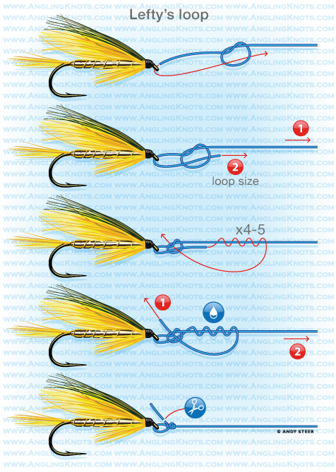 Lefty kreh loop knot page 2 for Saltwater fishing knots