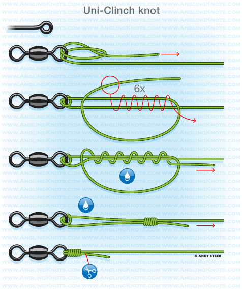 Knots from the pros john wilson mbe for Braided fishing line knot