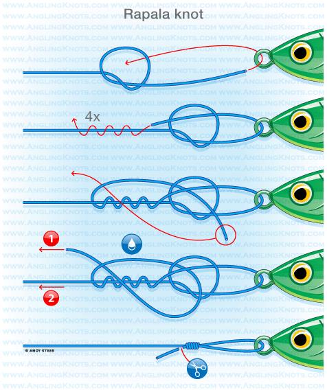 рыбалка узлы для балансира