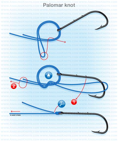 Вязание узлов на крючке рыбалка